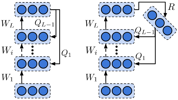 A theoretical framework for target propagation